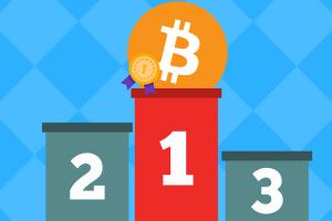 Bitcoin Rank