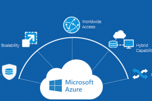 Azure and Lition blockchain