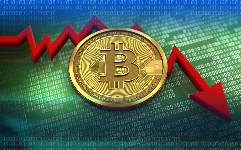 Bitcoin selloff March 2020