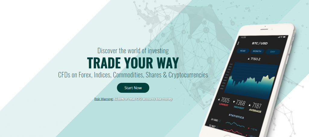 ITRADER cryptocurrency trading