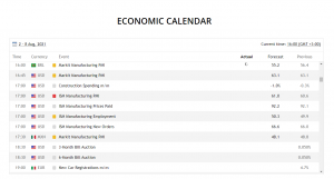 Coin-Stone economic calendar