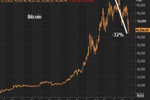 Bitcoin Breaks Historic September Price Trends, Crossing US$51-K